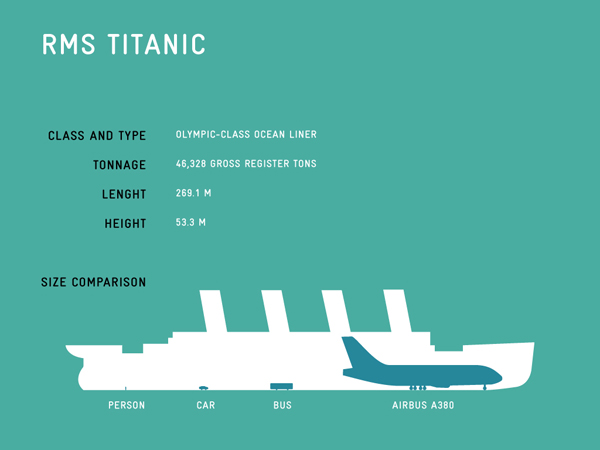 rms-titanic-3